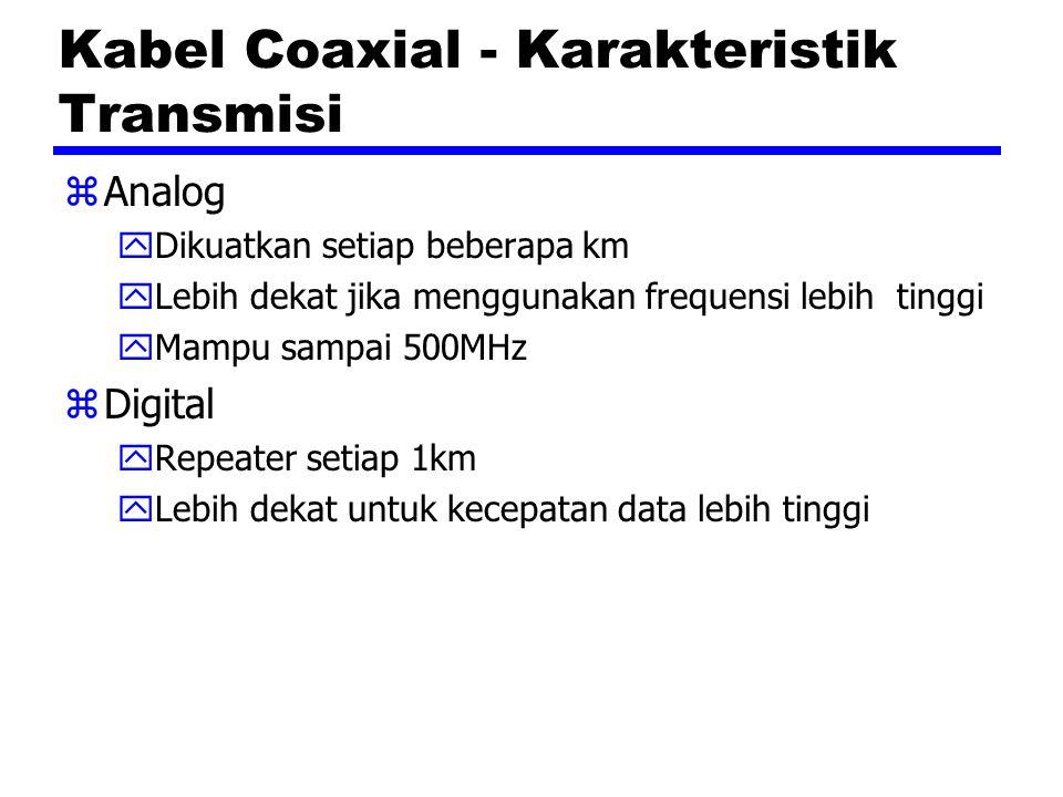 Kabel Coaxial - Karakteristik Transmisi
