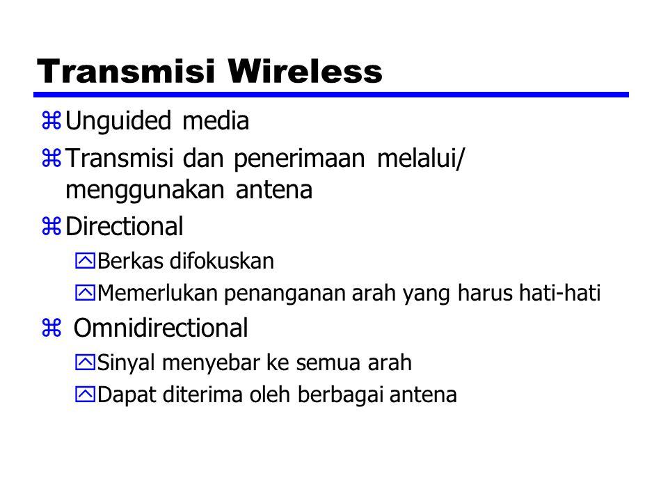 Transmisi Wireless Unguided media