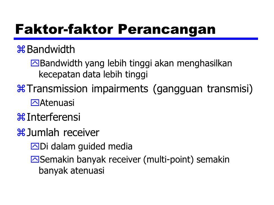 Faktor-faktor Perancangan