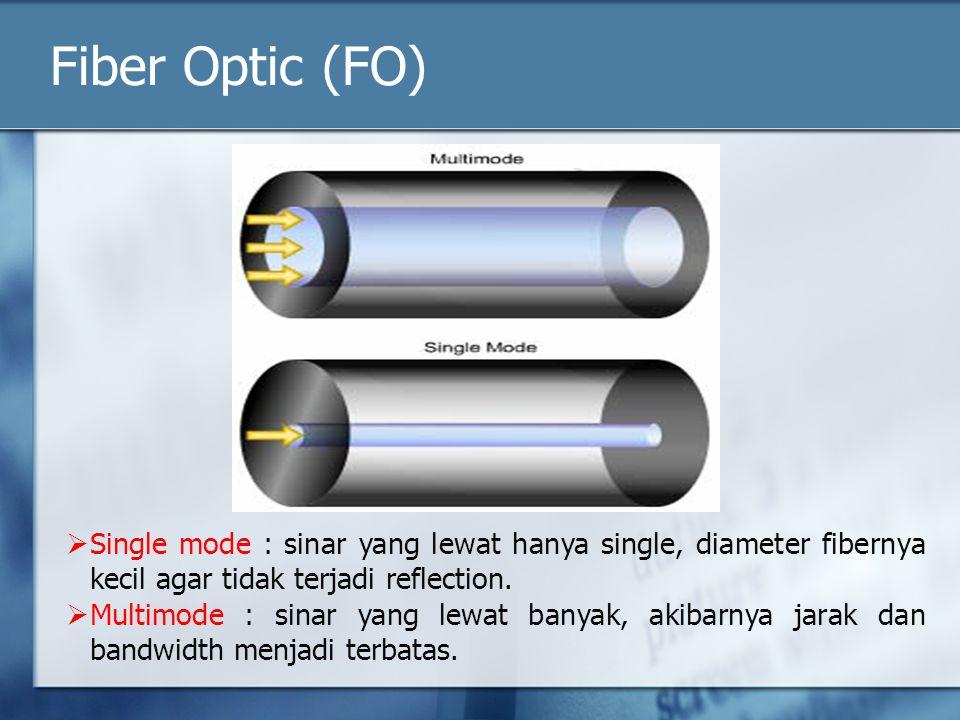 Fiber Optic (FO) Single mode : sinar yang lewat hanya single, diameter fibernya kecil agar tidak terjadi reflection.
