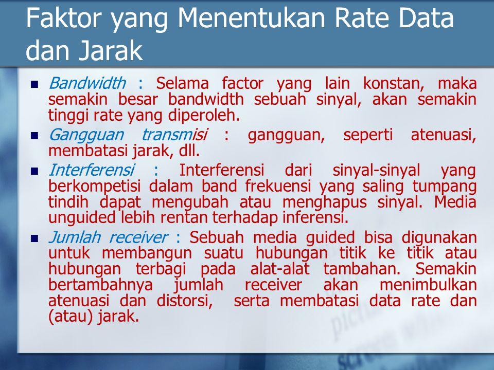 Faktor yang Menentukan Rate Data dan Jarak