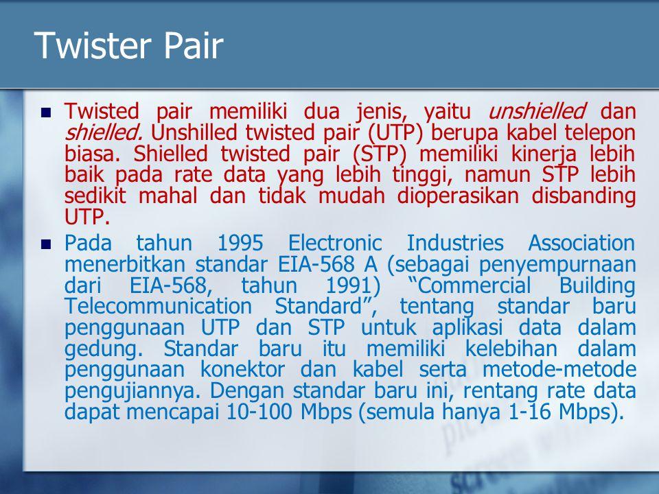 Twister Pair