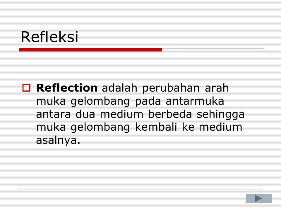 Refleksi Reflection adalah perubahan arah muka gelombang pada antarmuka antara dua medium berbeda sehingga muka gelombang kembali ke medium asalnya.