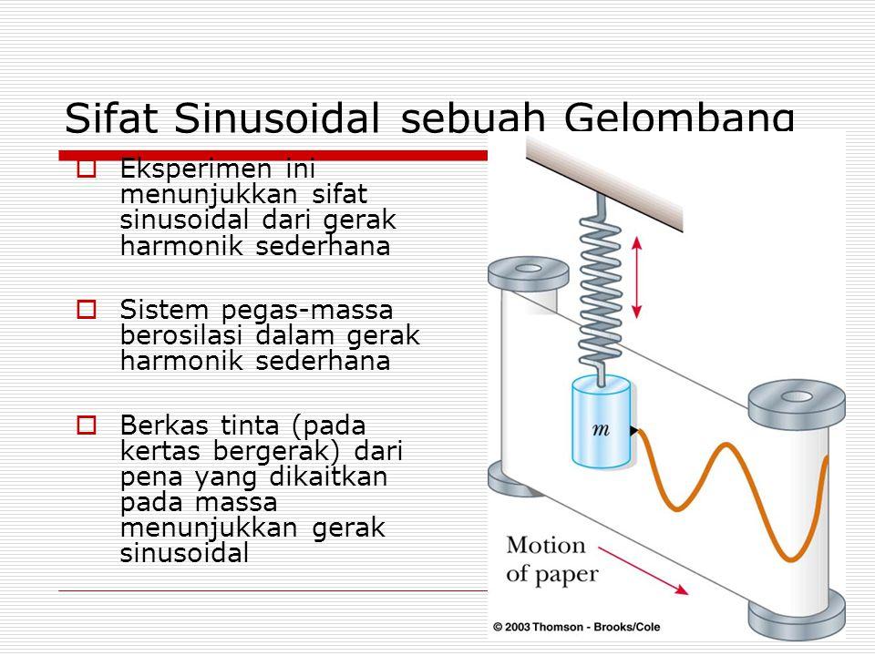 Sifat Sinusoidal sebuah Gelombang