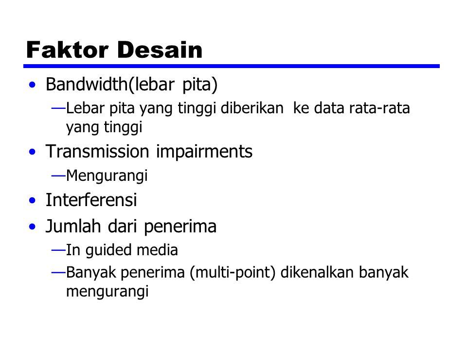 Faktor Desain Bandwidth(lebar pita) Transmission impairments