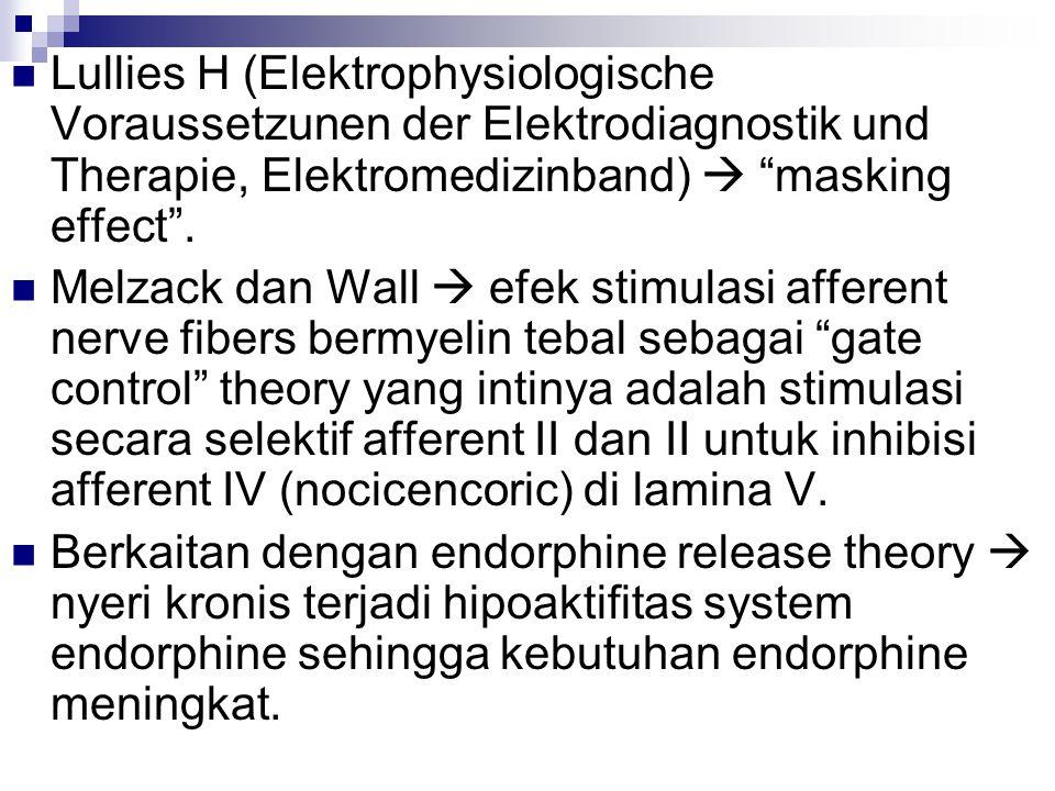 Lullies H (Elektrophysiologische Voraussetzunen der Elektrodiagnostik und Therapie, Elektromedizinband)  masking effect .