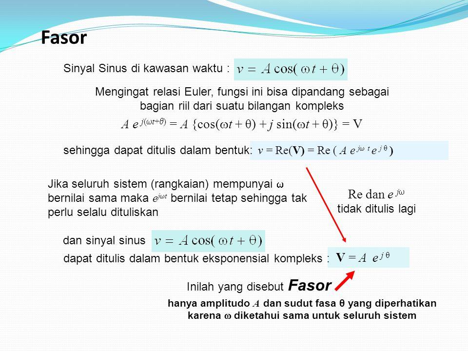 A e j(t+) = A {cos(t + θ) + j sin(t + θ)} = V
