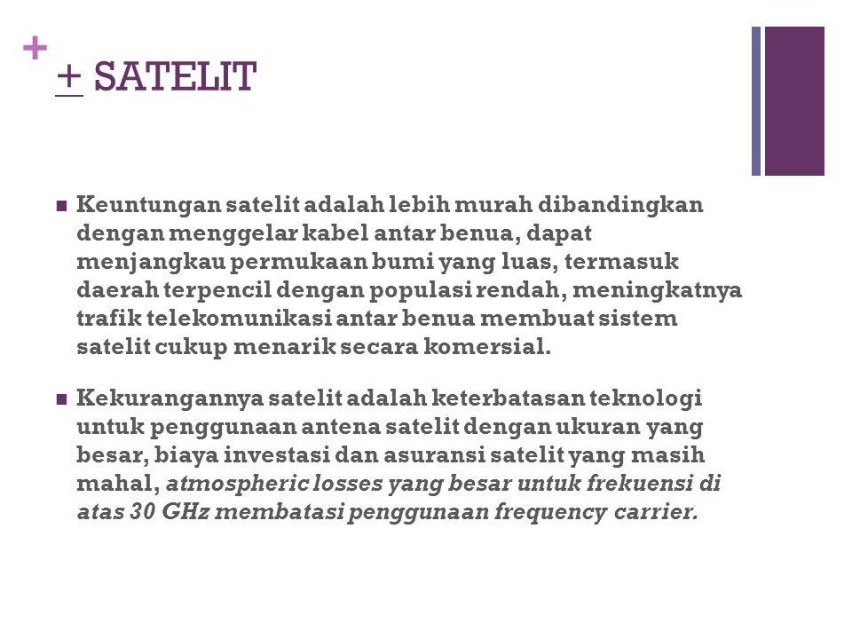 + SATELIT