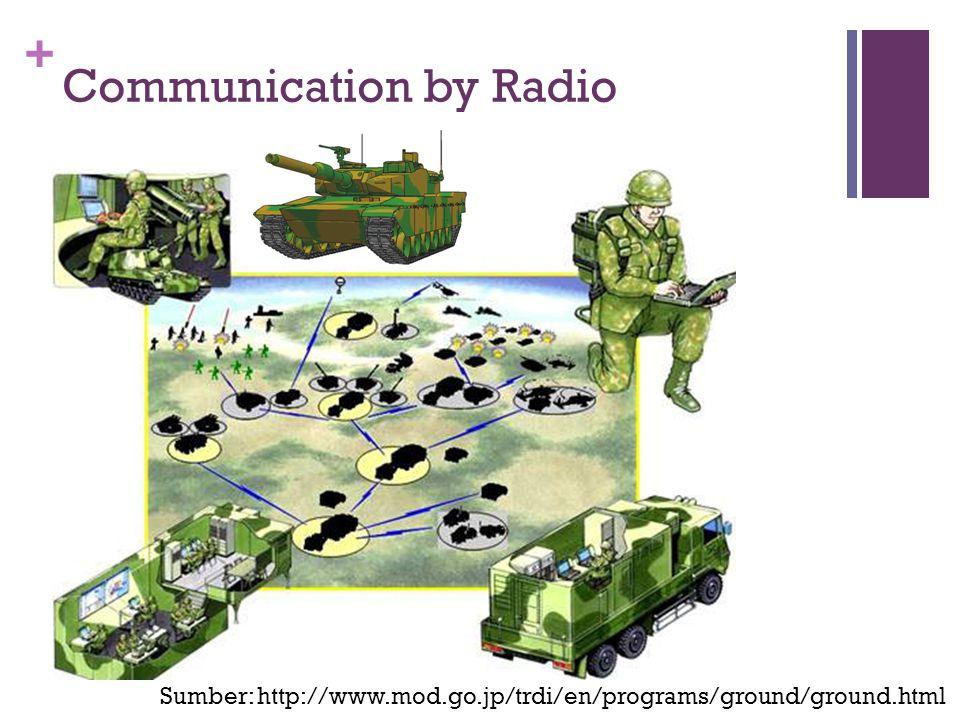 Communication by Radio