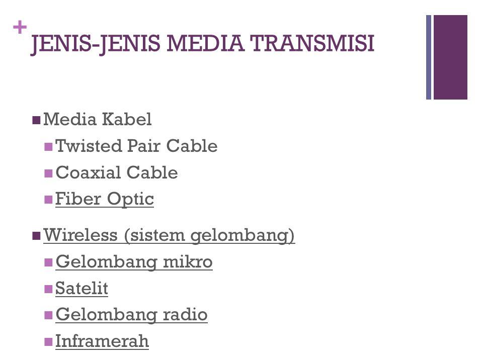 JENIS-JENIS MEDIA TRANSMISI