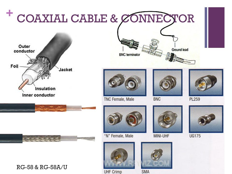COAXIAL CABLE & CONNECTOR