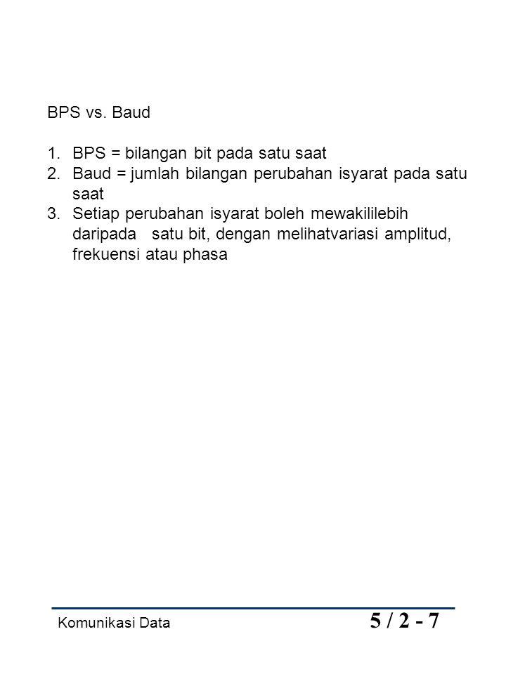 BPS = bilangan bit pada satu saat