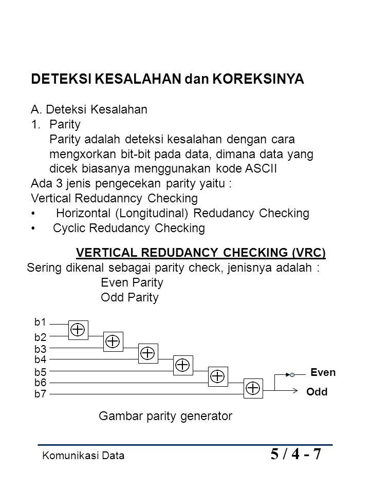 Gambar parity generator