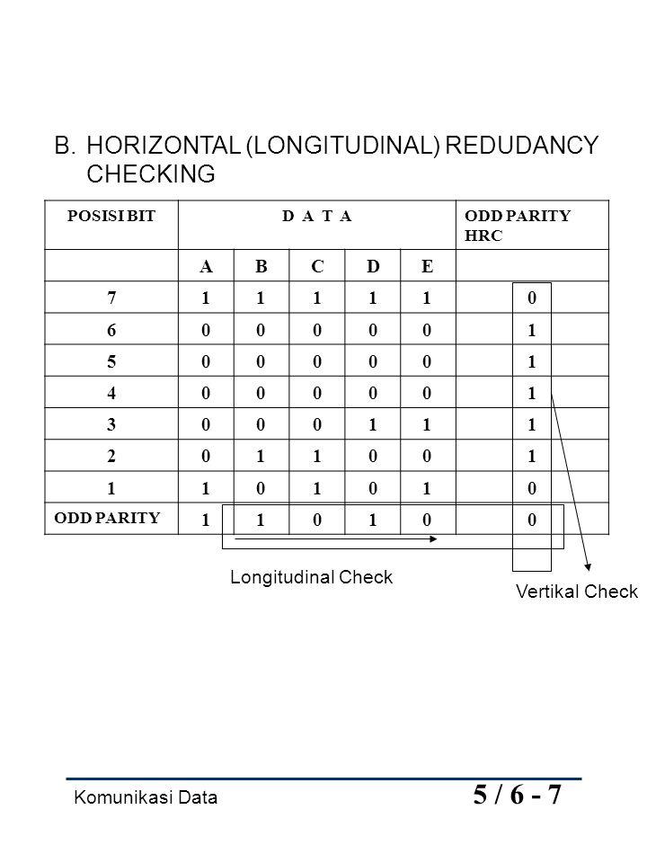 HORIZONTAL (LONGITUDINAL) REDUDANCY CHECKING