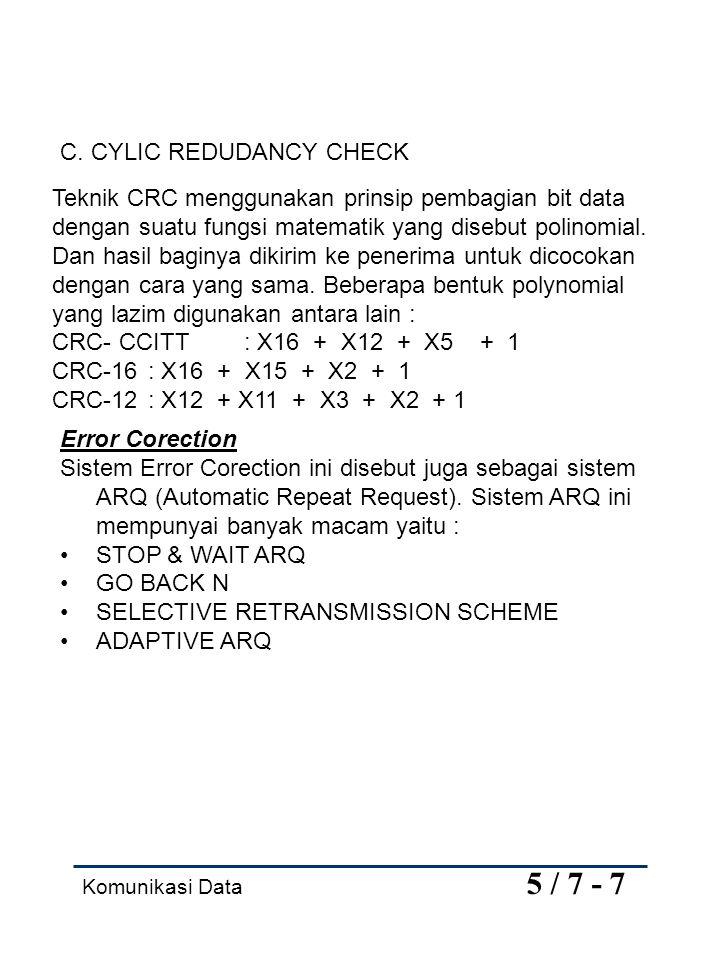 C. CYLIC REDUDANCY CHECK
