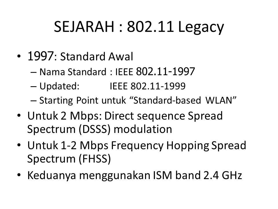 SEJARAH : 802.11 Legacy 1997: Standard Awal