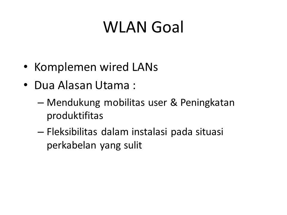 WLAN Goal Komplemen wired LANs Dua Alasan Utama :