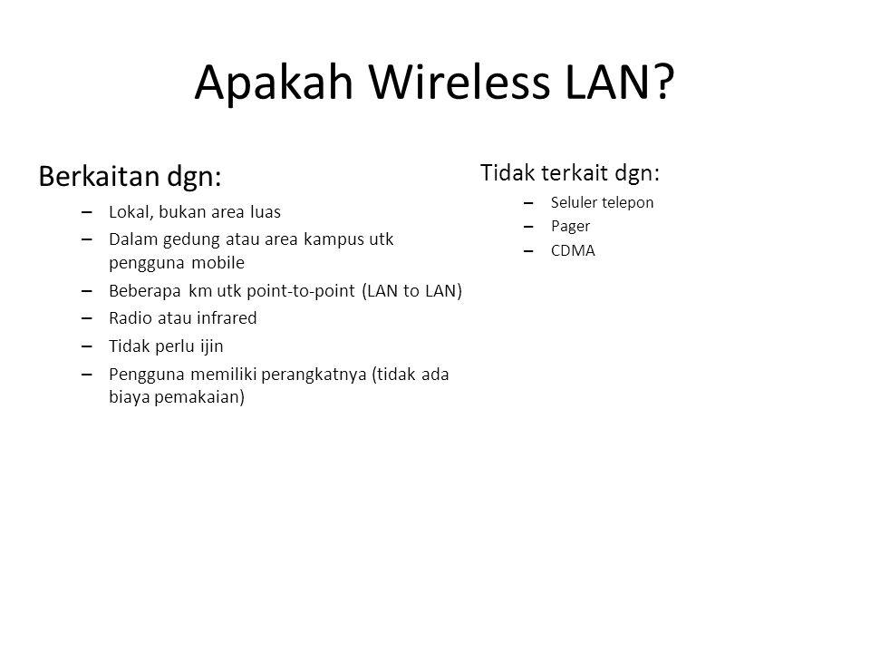 Apakah Wireless LAN Berkaitan dgn: Tidak terkait dgn: