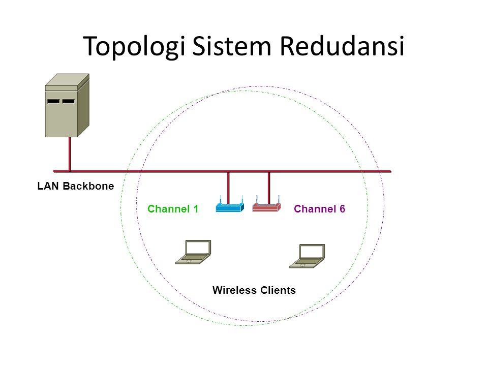 Topologi Sistem Redudansi