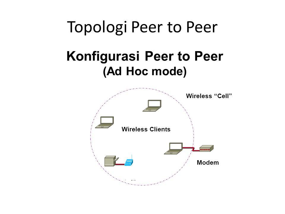 Konfigurasi Peer to Peer