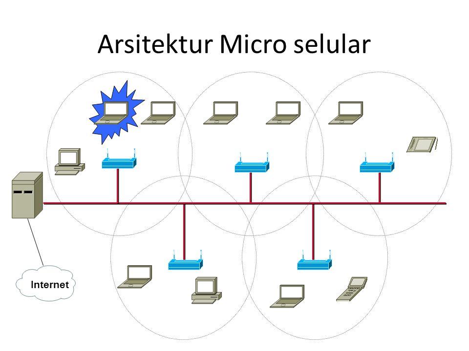 Arsitektur Micro selular