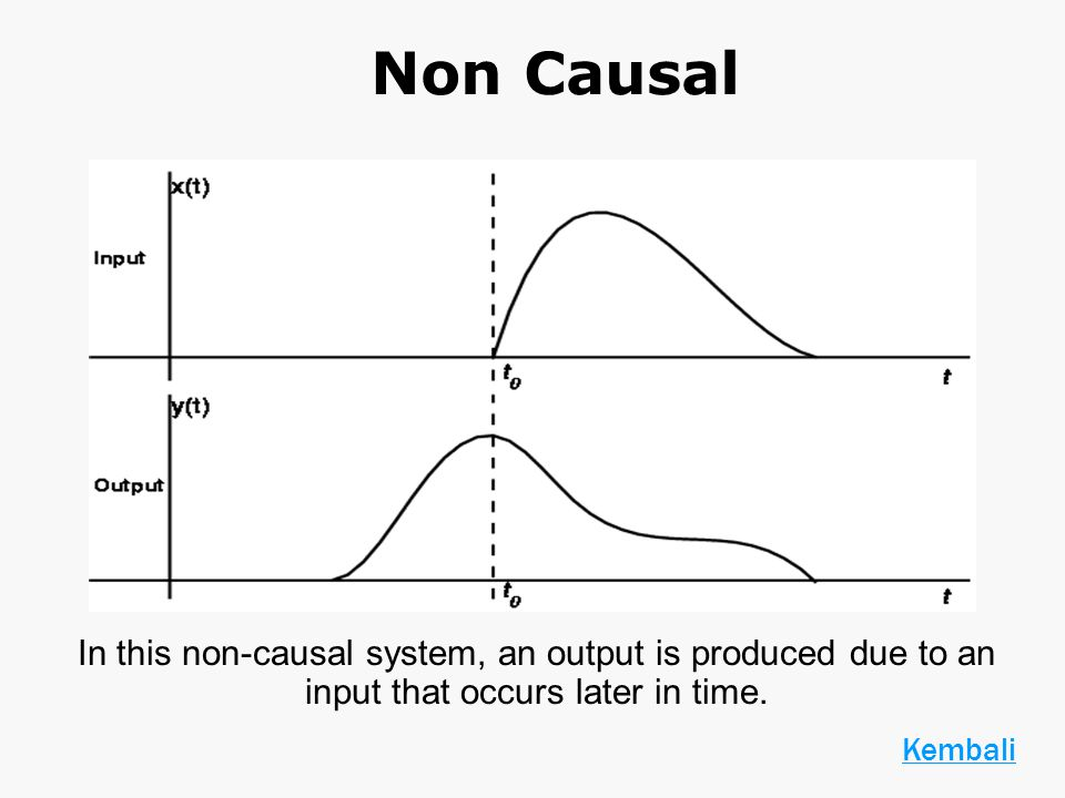 Non Causal In this non-causal system, an output is produced due to an input that occurs later in time.