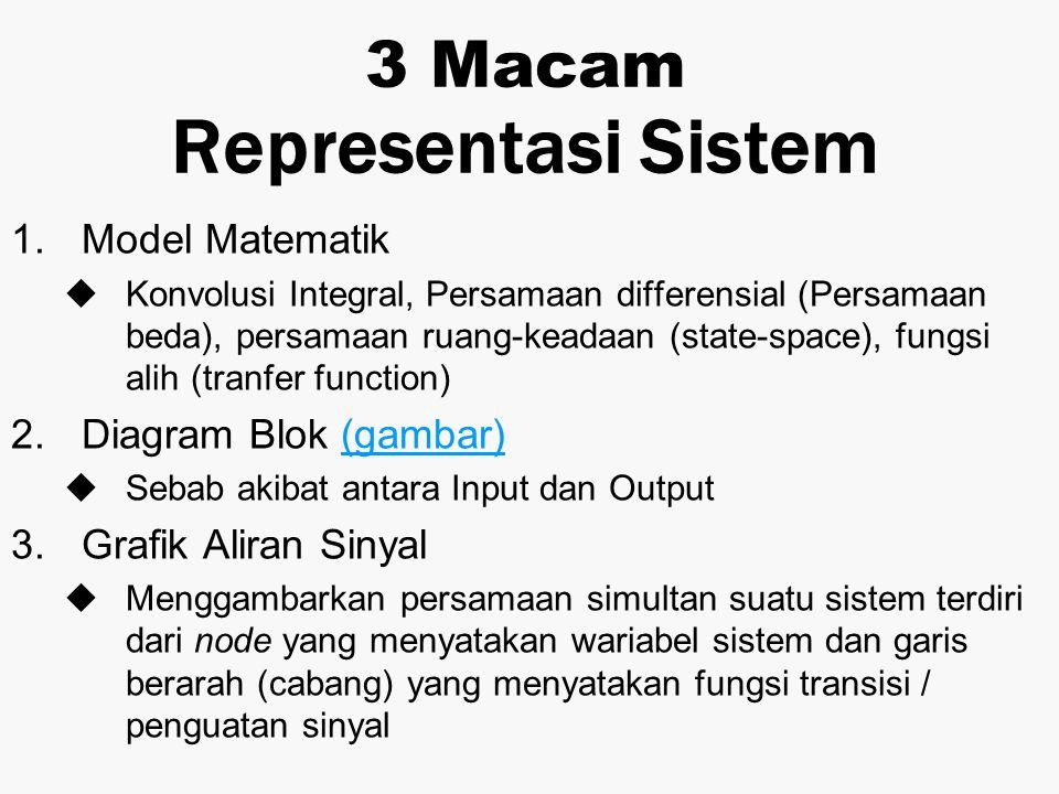 3 Macam Representasi Sistem
