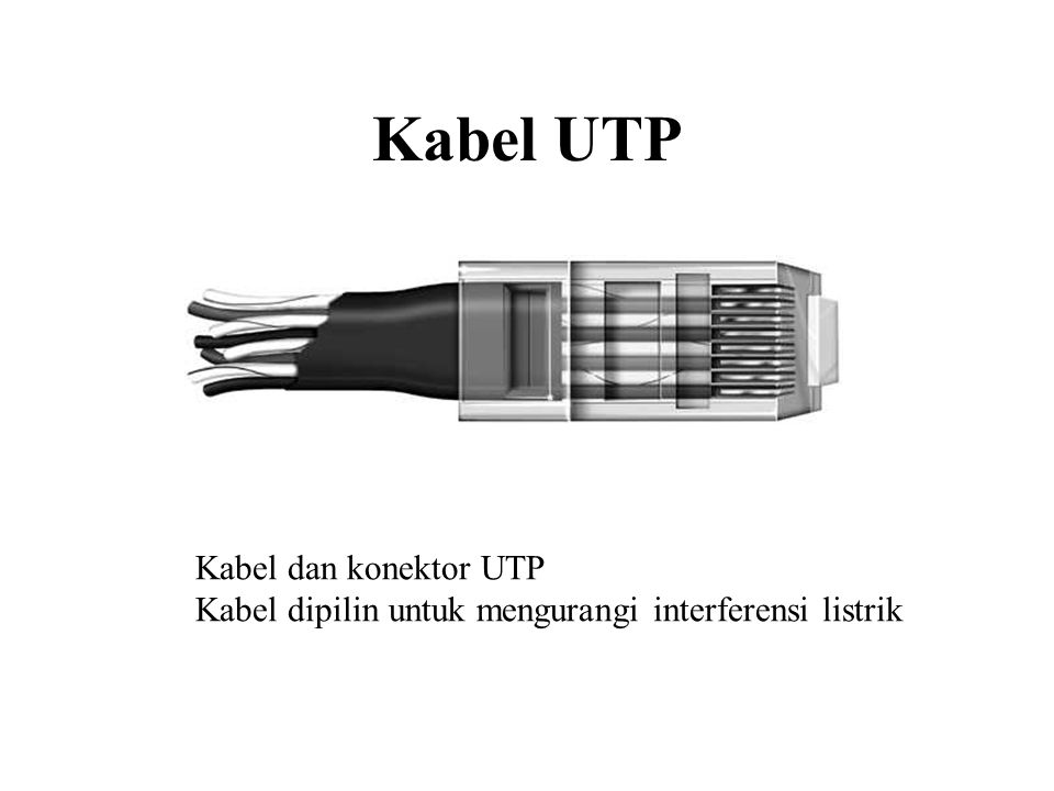 Kabel UTP Kabel dan konektor UTP