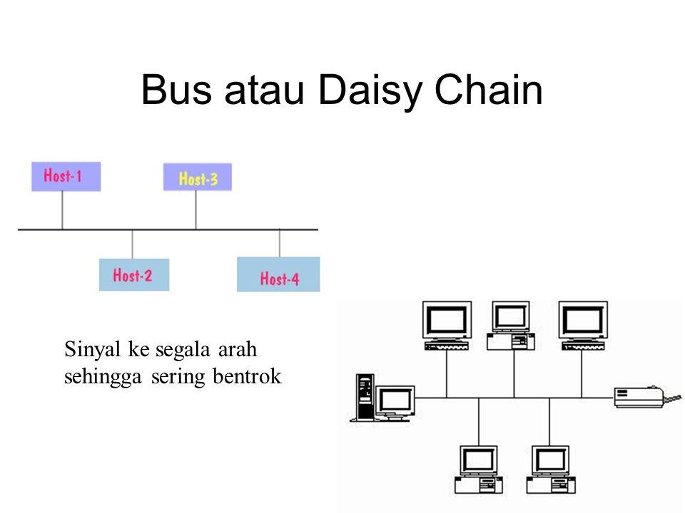 Bus atau Daisy Chain Sinyal ke segala arah sehingga sering bentrok