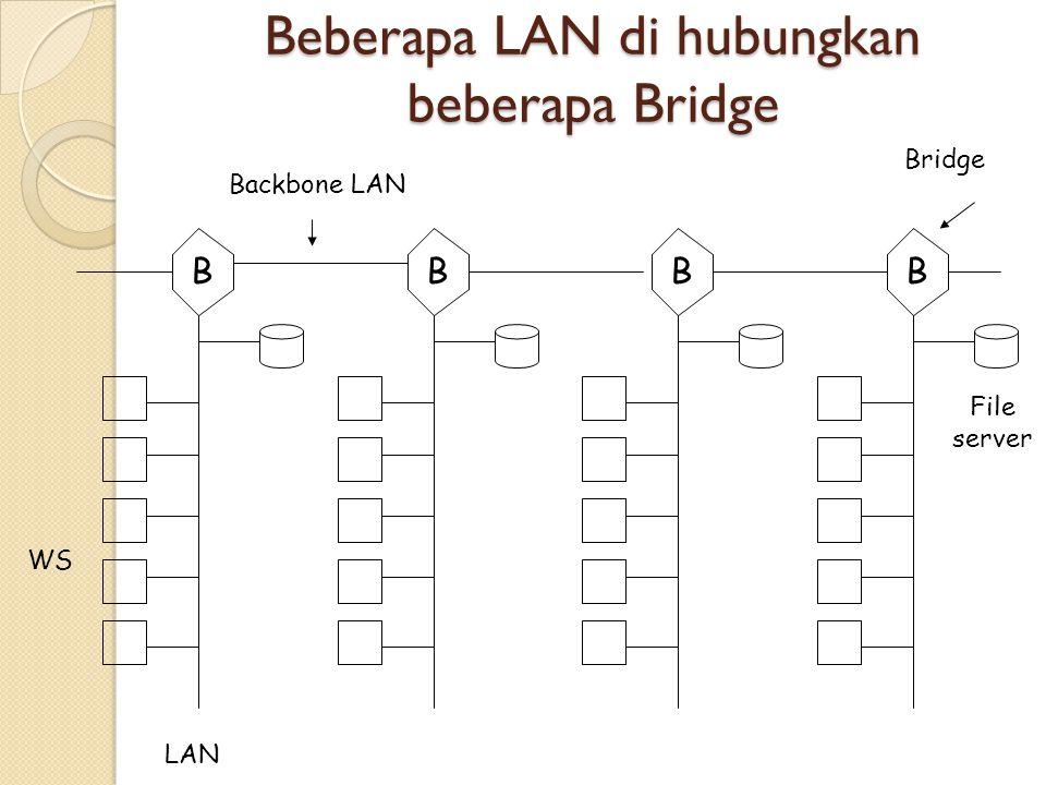 Beberapa LAN di hubungkan beberapa Bridge