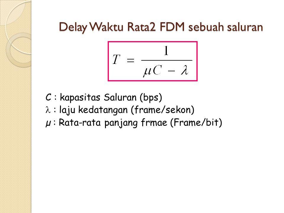 Delay Waktu Rata2 FDM sebuah saluran