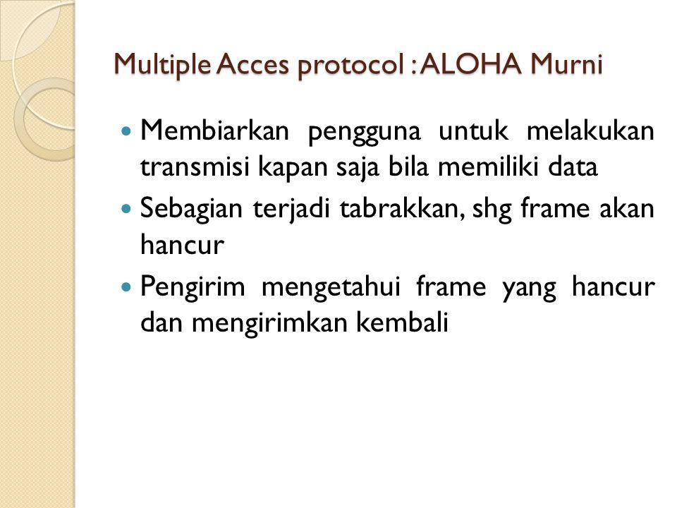 Multiple Acces protocol : ALOHA Murni