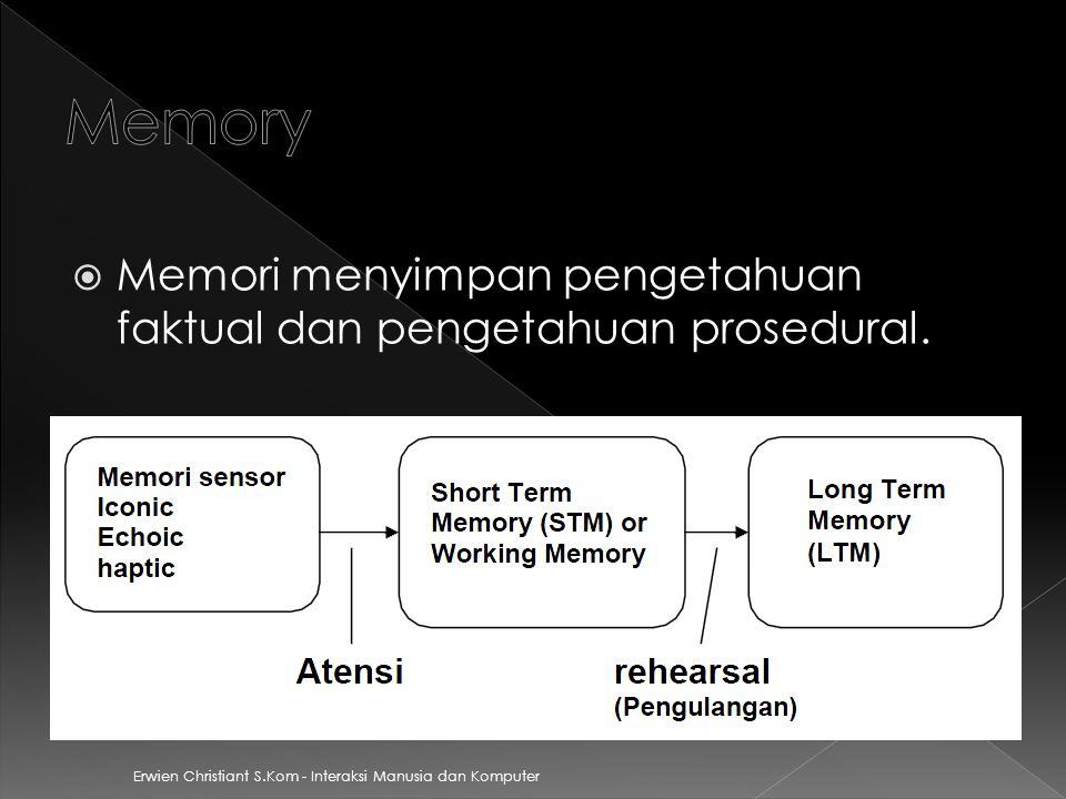 Memory Memori menyimpan pengetahuan faktual dan pengetahuan prosedural.