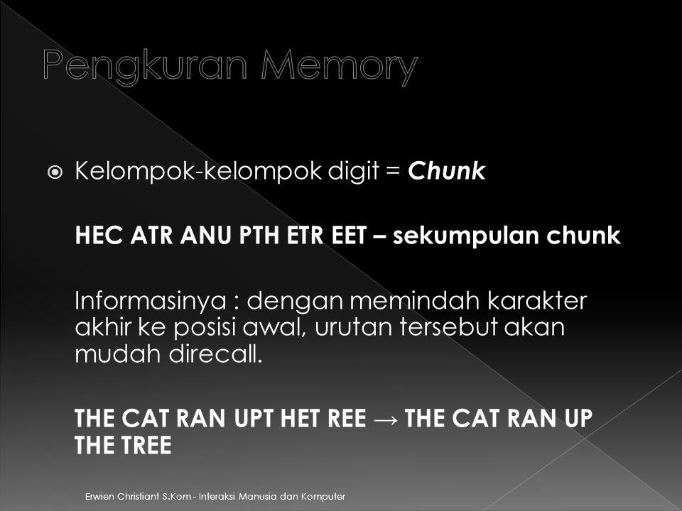 Pengkuran Memory Kelompok-kelompok digit = Chunk