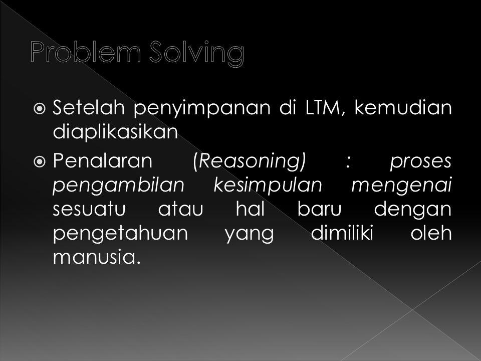 Problem Solving Setelah penyimpanan di LTM, kemudian diaplikasikan