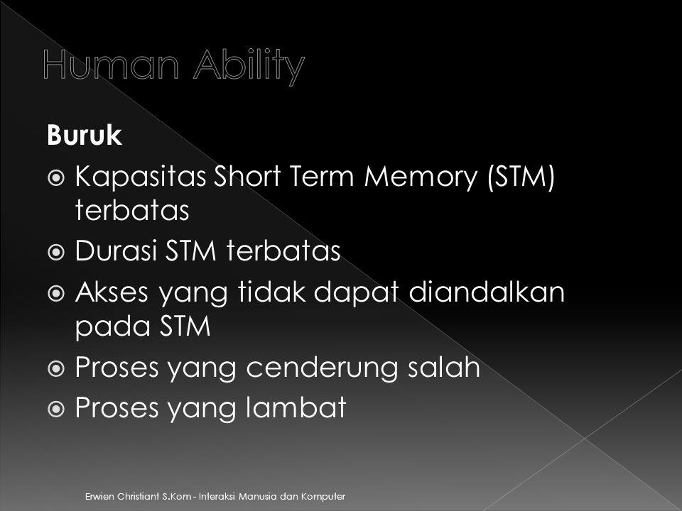 Human Ability Buruk Kapasitas Short Term Memory (STM) terbatas
