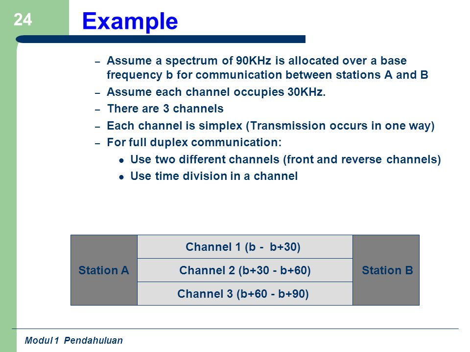 Example Assume a spectrum of 90KHz is allocated over a base frequency b for communication between stations A and B.