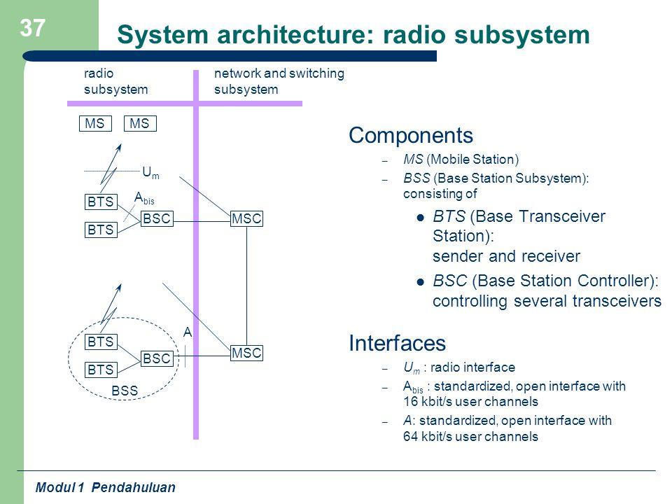 System architecture: radio subsystem