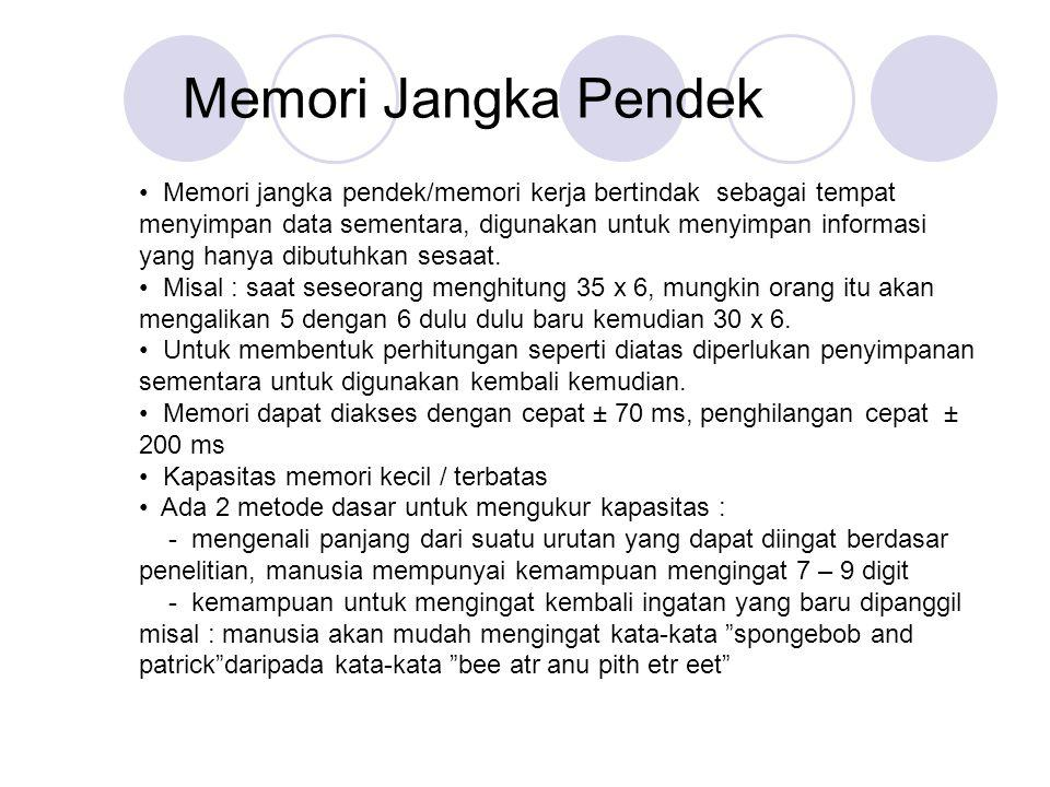Memori Jangka Pendek