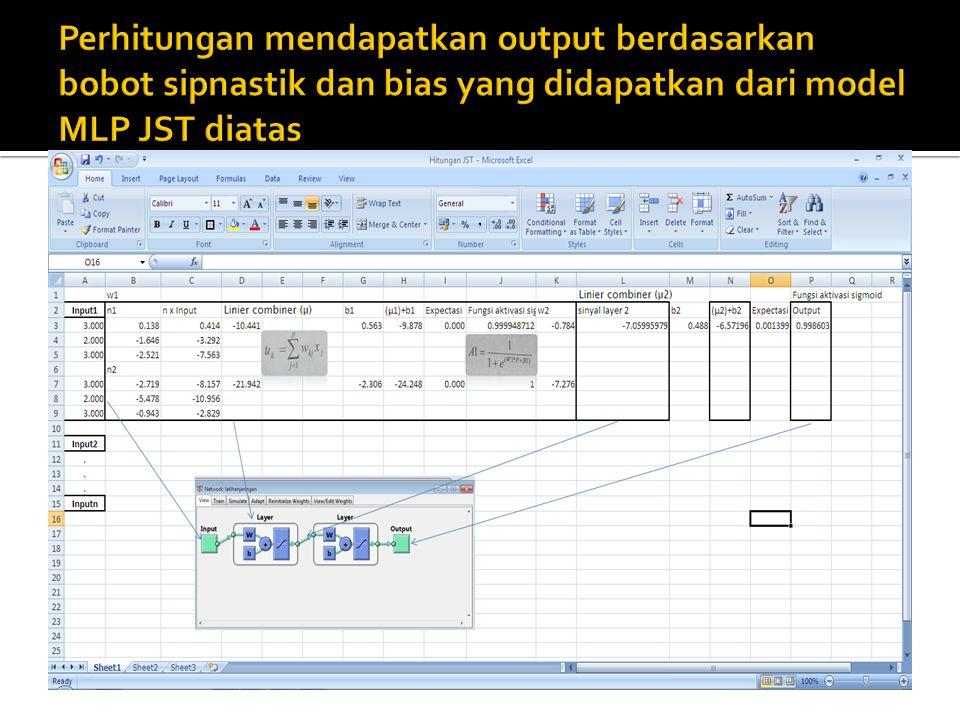 Perhitungan mendapatkan output berdasarkan bobot sipnastik dan bias yang didapatkan dari model MLP JST diatas