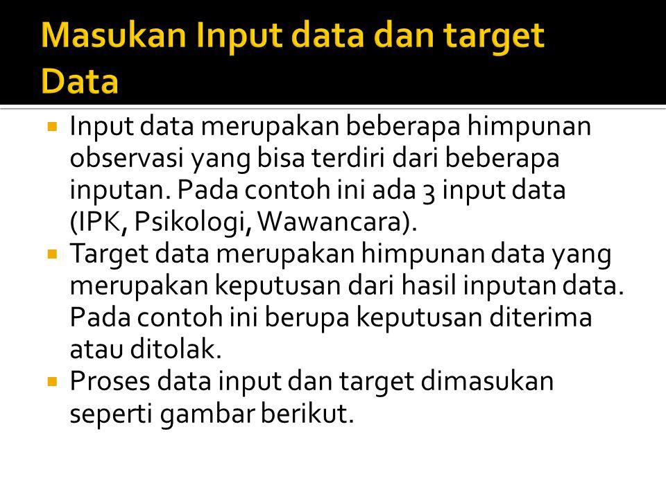 Masukan Input data dan target Data