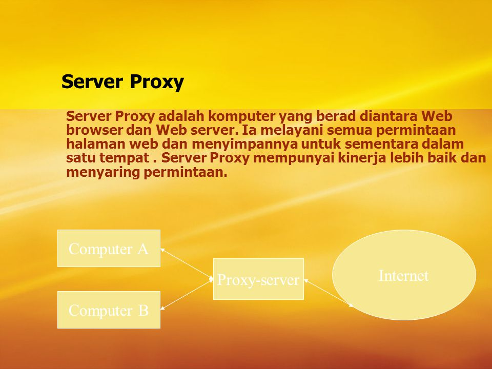 Server Proxy Computer A Internet Proxy-server Computer B