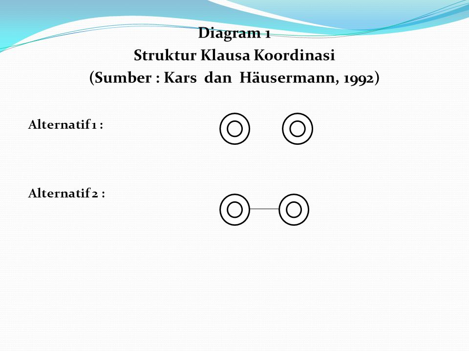 Struktur Klausa Koordinasi (Sumber : Kars dan Häusermann, 1992)