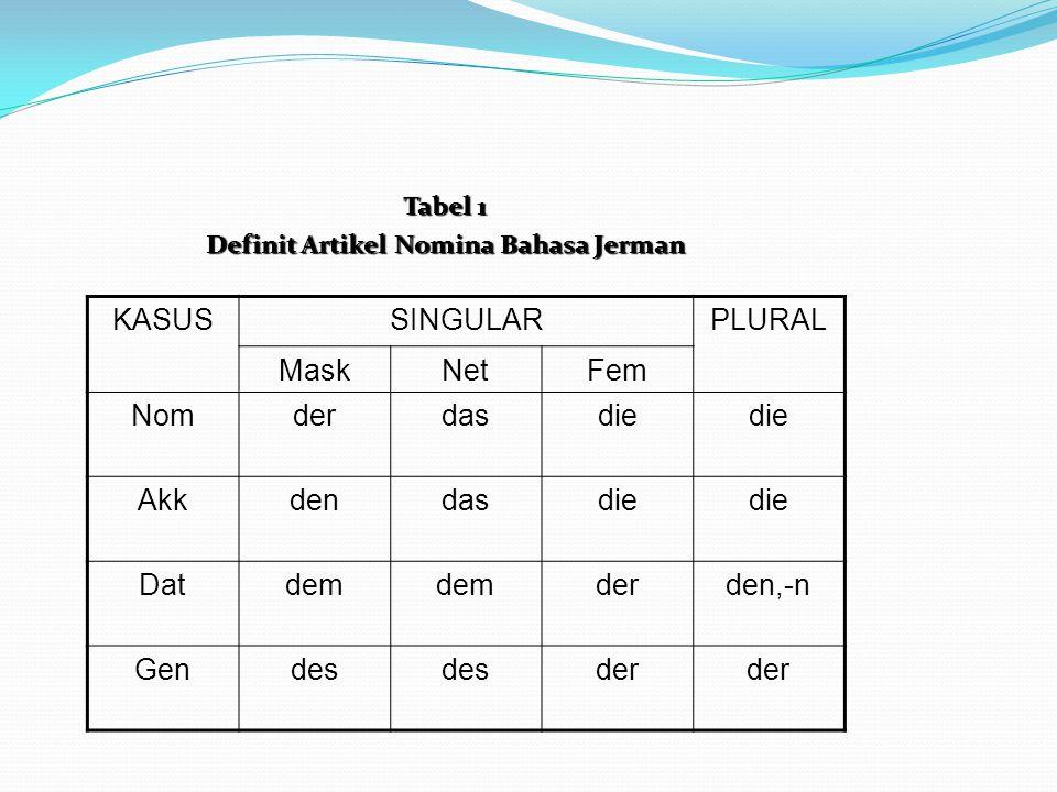 Definit Artikel Nomina Bahasa Jerman
