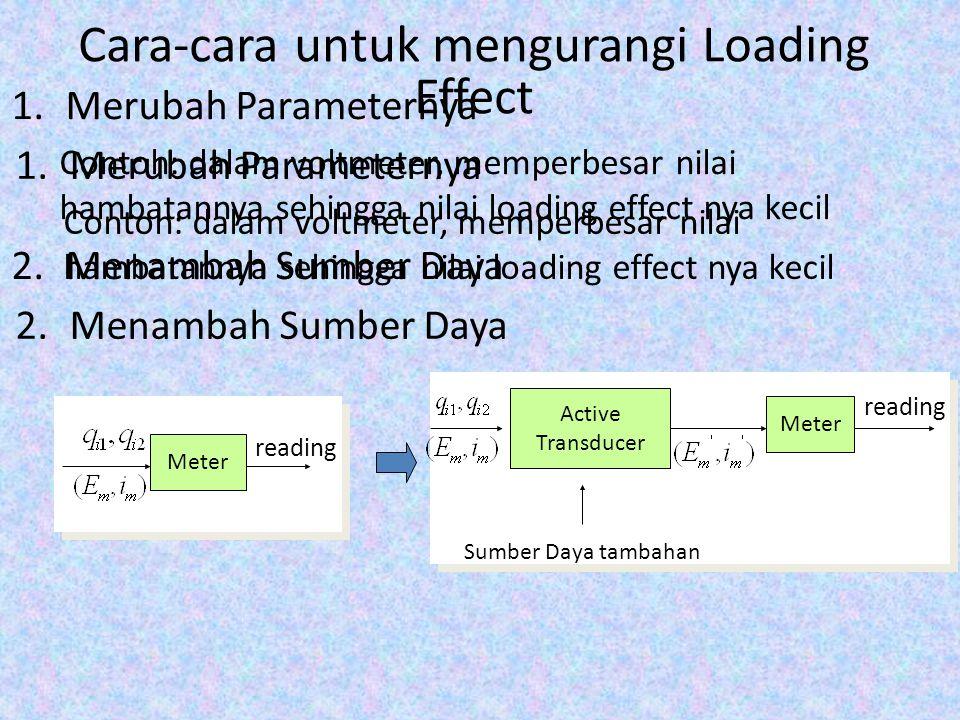 Cara-cara untuk mengurangi Loading Effect