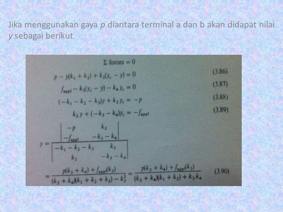 Jika menggunakan gaya p diantara terminal a dan b akan didapat nilai y sebagai berikut