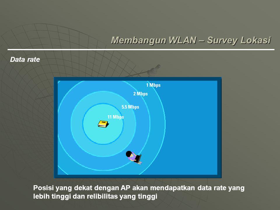 Membangun WLAN – Survey Lokasi