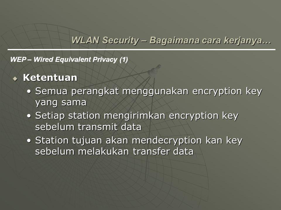 WLAN Security – Bagaimana cara kerjanya…