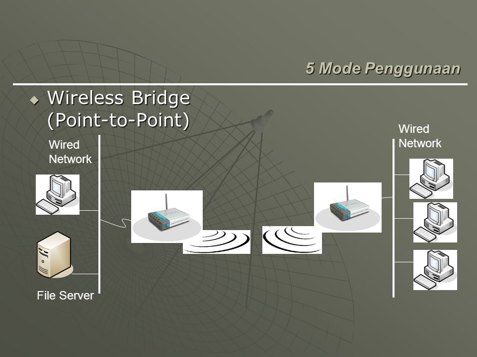 Wireless Bridge (Point-to-Point)