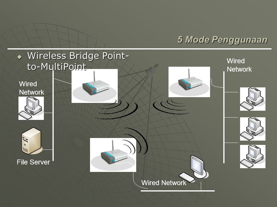 Wireless Bridge Point-to-MultiPoint